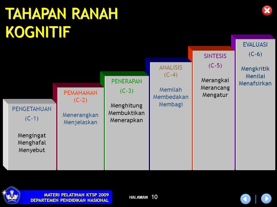 HALAMAN MATERI PELATIHAN KTSP 2009 DEPARTEMEN PENDIDIKAN NASIONAL 10 EVALUASI(C-6) Mengkritik Menilai Menafsirkan TAHAPAN RANAH KOGNITIF SINTESIS(C-5)