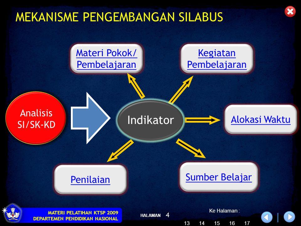 HALAMAN MATERI PELATIHAN KTSP 2009 DEPARTEMEN PENDIDIKAN NASIONAL 4 Analisis SI/SK-KD Materi Pokok/ Pembelajaran Kegiatan Pembelajaran Sumber Belajar