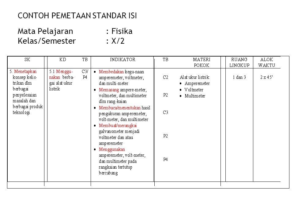 CONTOH PEMETAAN STANDAR ISI Mata Pelajaran: Fisika Kelas/Semester: X/2