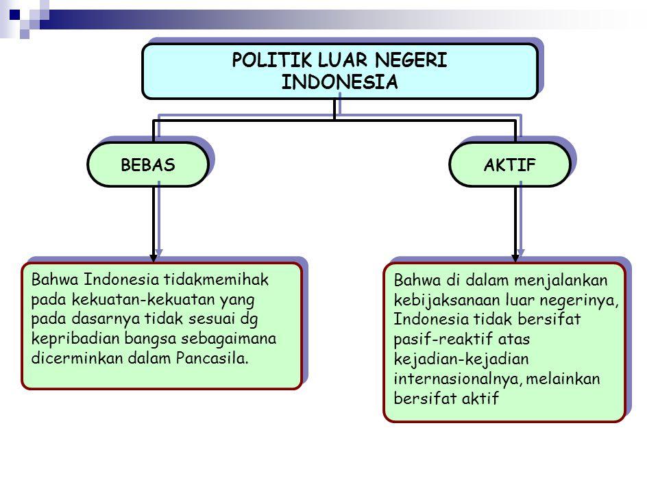 POLITIK LUAR NEGERI INDONESIA POLITIK LUAR NEGERI INDONESIA BEBAS Bahwa Indonesia tidakmemihak pada kekuatan-kekuatan yang pada dasarnya tidak sesuai