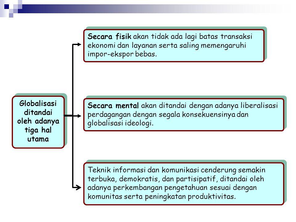 ARTI PENTING GLOBALISASI BAGI INDONESIA ARTI PENTING GLOBALISASI BAGI INDONESIA 1.