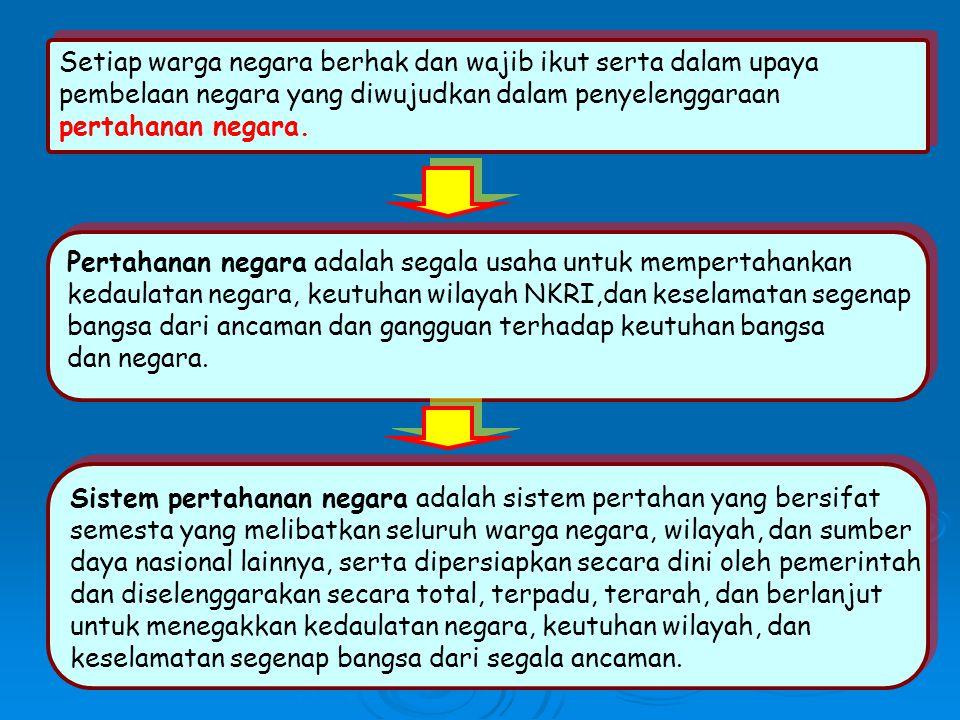 Sistem pertahanan negara Indonesia dilaksanakan melalui Sistem Pertahanan dan Keamanan Rakyat Semesta (SISHANKAMRATA).