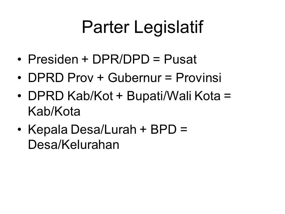 Parter Legislatif Presiden + DPR/DPD = Pusat DPRD Prov + Gubernur = Provinsi DPRD Kab/Kot + Bupati/Wali Kota = Kab/Kota Kepala Desa/Lurah + BPD = Desa/Kelurahan