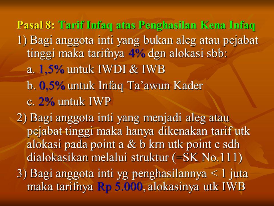 Pasal 8: Tarif Infaq atas Penghasilan Kena Infaq 1) Bagi anggota inti yang bukan aleg atau pejabat tinggi maka tarifnya 4% dgn alokasi sbb: a.