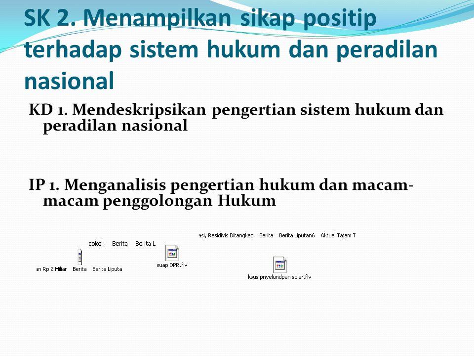 SK 2. Menampilkan sikap positip terhadap sistem hukum dan peradilan nasional KD 1. Mendeskripsikan pengertian sistem hukum dan peradilan nasional IP 1