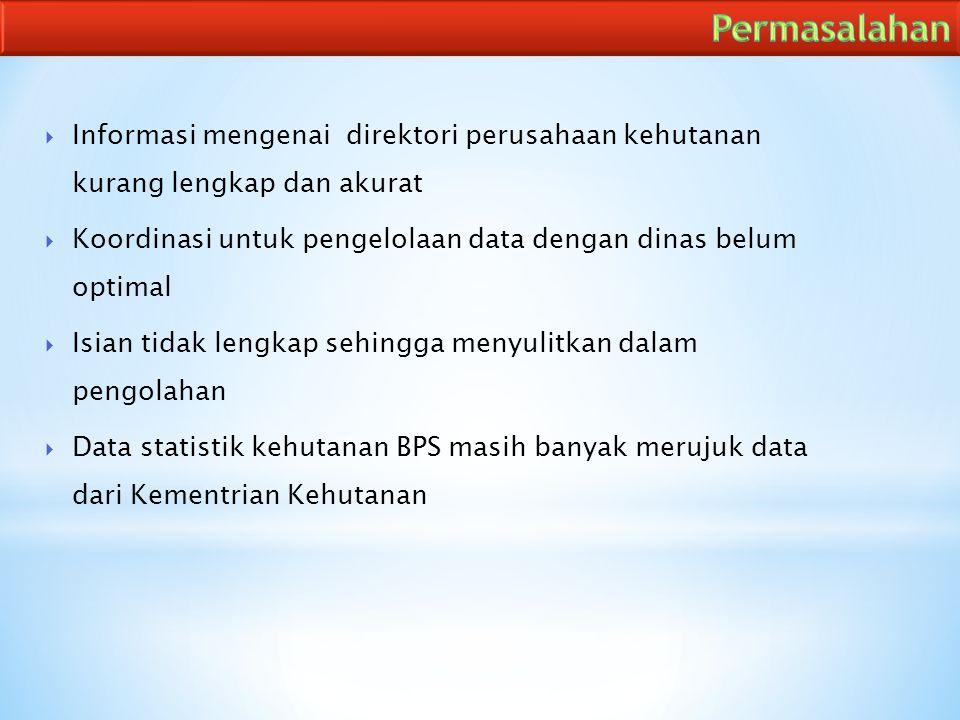 Keluhan konsumen, data belum memadai data belum memadai data kewilayahan (per propinsi/kab/kota) yang komprehensif data triwulanan dan Indikator prod.