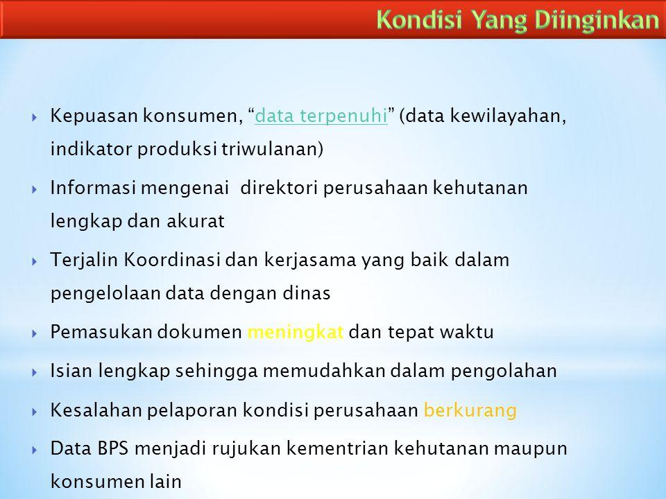 Tidak Produksi Perusahaan dikategorikan tidak produksi apabila SK perusahaan tersebut masih berlaku tetapi sedang tidak ada kegiatan dalam periode tah