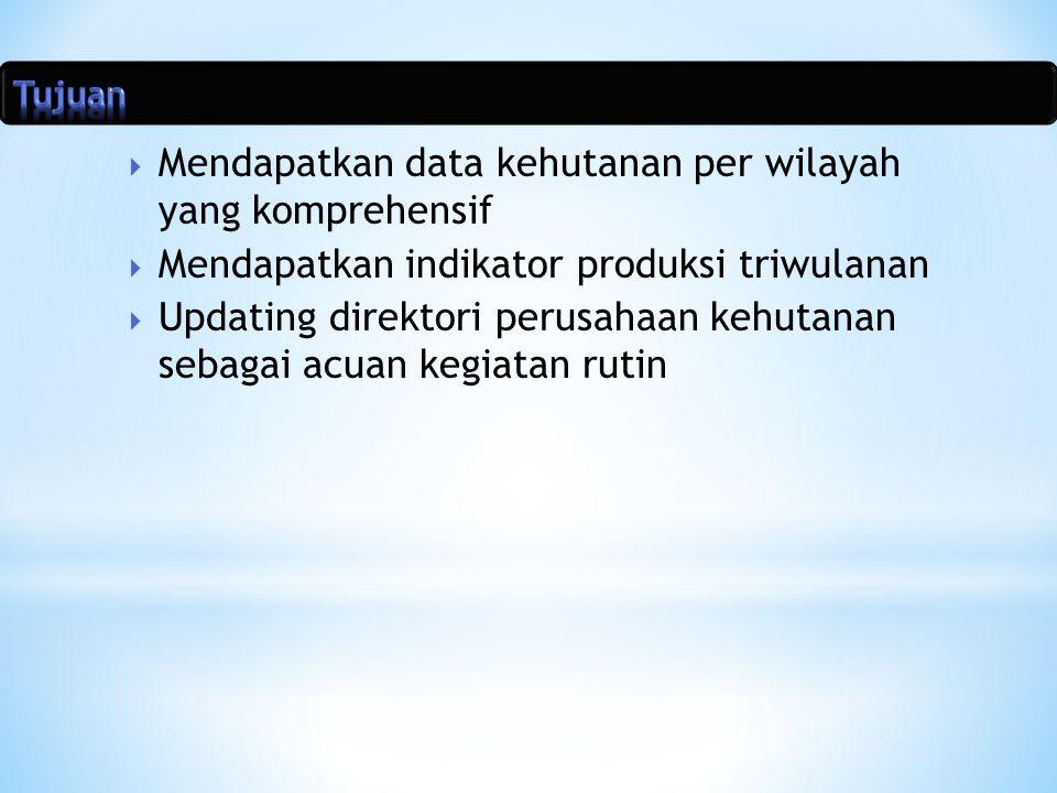  Selain kegiatan Survei Rutin tahunan (HPH, HPHT, dan STL), alternatif kegiatan yang perlu dilakukan di tahun 2011 adalah kompilasi data sekunder dari institusi yang dekat dengan sumber data.
