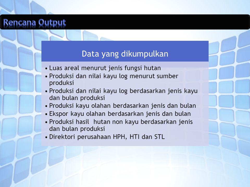 Rincian pertanyaan semua daftar sama kecuali pada triwulan 1 yang memuat tambahan pertanyaan mengenai direktori perusahaan kehutanan
