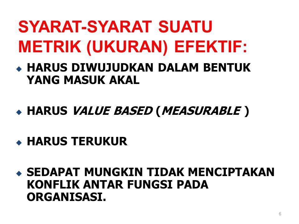 6 SYARAT-SYARAT SUATU METRIK (UKURAN) EFEKTIF:  HARUS DIWUJUDKAN DALAM BENTUK YANG MASUK AKAL  HARUS VALUE BASED (MEASURABLE )  HARUS TERUKUR  SEDAPAT MUNGKIN TIDAK MENCIPTAKAN KONFLIK ANTAR FUNGSI PADA ORGANISASI.