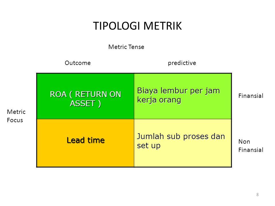 TIPOLOGI METRIK ROA ( RETURN ON ASSET ) Biaya lembur per jam kerja orang Lead time Jumlah sub proses dan set up 8 Metric Tense predictive Metric Focus Finansial Non Finansial Outcome