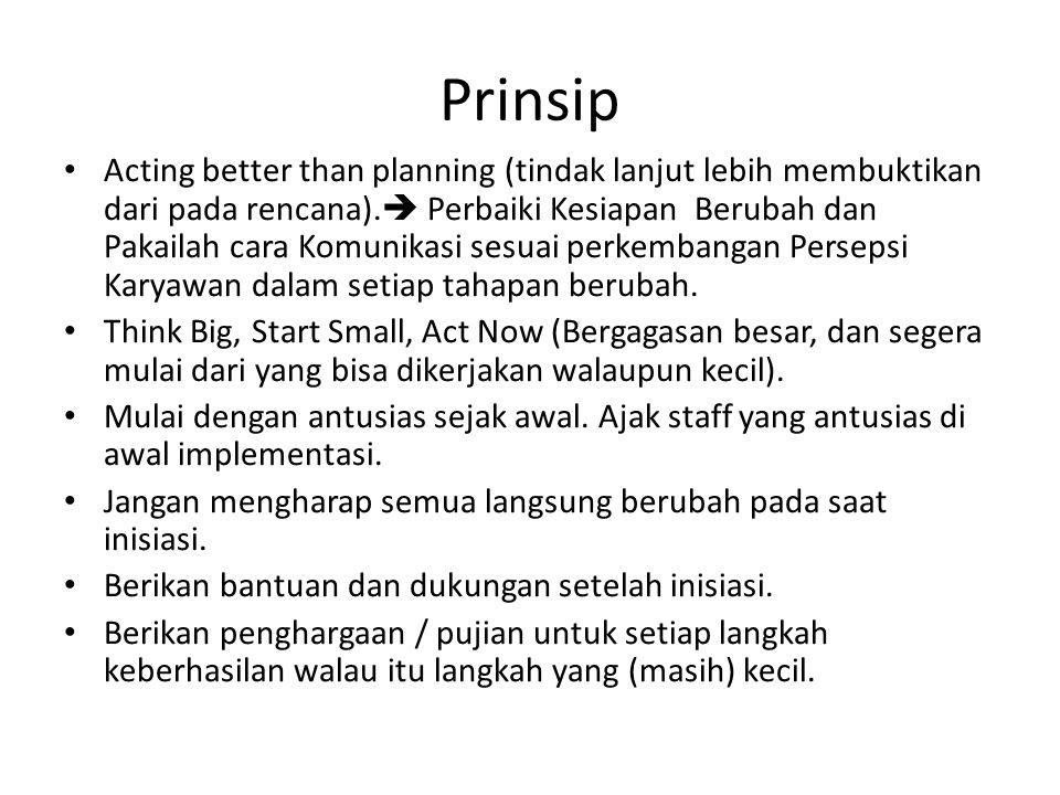 Prinsip Acting better than planning (tindak lanjut lebih membuktikan dari pada rencana).  Perbaiki Kesiapan Berubah dan Pakailah cara Komunikasi sesu