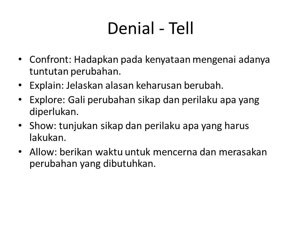 Denial - Tell Confront: Hadapkan pada kenyataan mengenai adanya tuntutan perubahan. Explain: Jelaskan alasan keharusan berubah. Explore: Gali perubaha