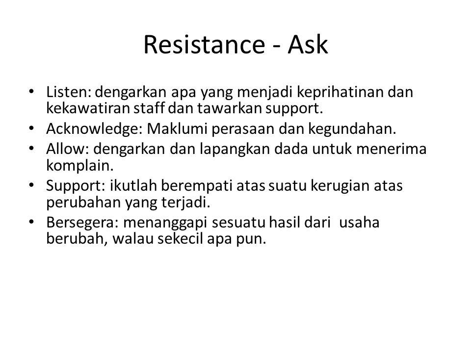 Resistance - Ask Listen: dengarkan apa yang menjadi keprihatinan dan kekawatiran staff dan tawarkan support. Acknowledge: Maklumi perasaan dan kegunda