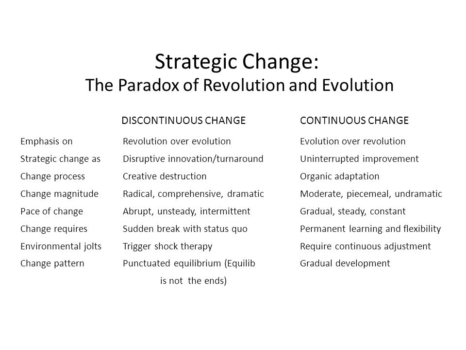 Strategic Change: The Paradox of Revolution and Evolution DISCONTINUOUS CHANGECONTINUOUS CHANGE Emphasis on Revolution over evolutionEvolution over re