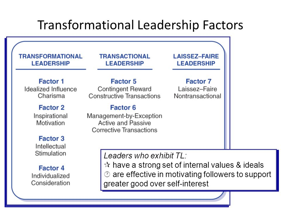 Transformational Leadership Factors Leaders who exhibit TL: ¶ have a strong set of internal values & ideals · are effective in motivating followers to