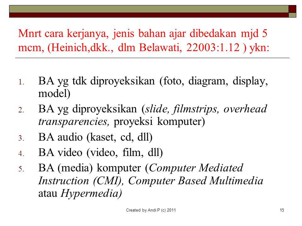 Created by Andi P (c) 201115 Mnrt cara kerjanya, jenis bahan ajar dibedakan mjd 5 mcm, (Heinich,dkk., dlm Belawati, 22003:1.12 ) ykn: 1. BA yg tdk dip
