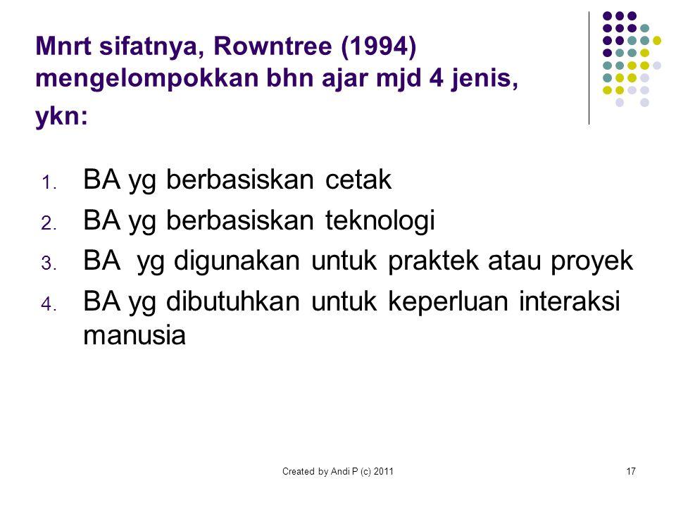 Created by Andi P (c) 201117 Mnrt sifatnya, Rowntree (1994) mengelompokkan bhn ajar mjd 4 jenis, ykn: 1. BA yg berbasiskan cetak 2. BA yg berbasiskan