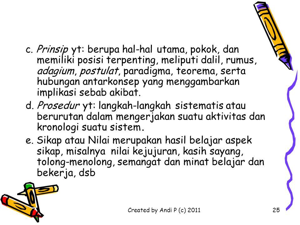 Created by Andi P (c) 201125 c. Prinsip yt: berupa hal-hal utama, pokok, dan memiliki posisi terpenting, meliputi dalil, rumus, adagium, postulat, par