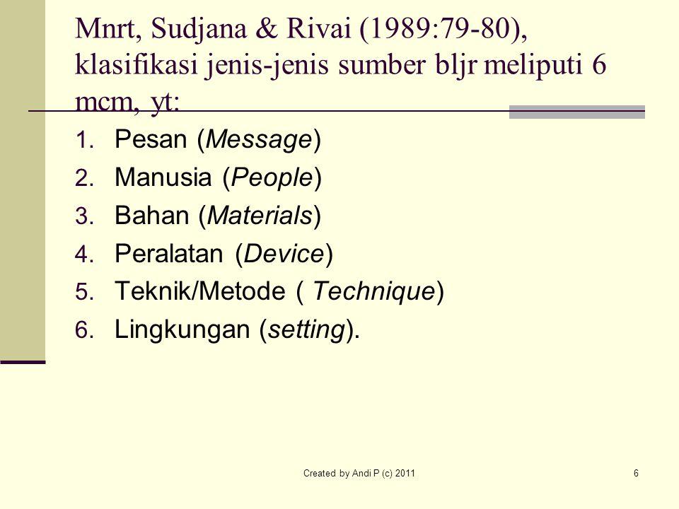 Created by Andi P (c) 20116 Mnrt, Sudjana & Rivai (1989:79-80), klasifikasi jenis-jenis sumber bljr meliputi 6 mcm, yt: 1. Pesan (Message) 2. Manusia