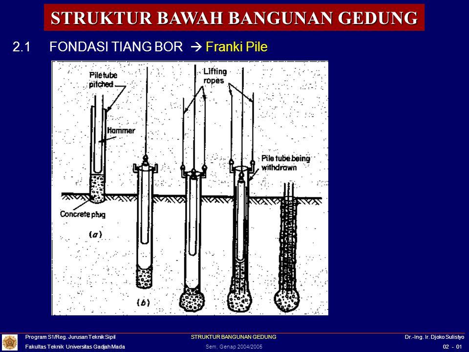 Program S1/Reg.Jurusan Teknik Sipil STRUKTUR BANGUNAN GEDUNG Dr.-Ing.