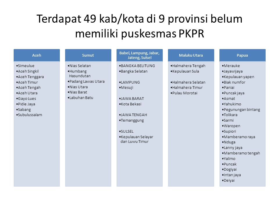 Terdapat 49 kab/kota di 9 provinsi belum memiliki puskesmas PKPR Aceh Simeulue Aceh Singkil Aceh Tenggara Aceh Timur Aceh Tengah Aceh Utara Gayo Lues