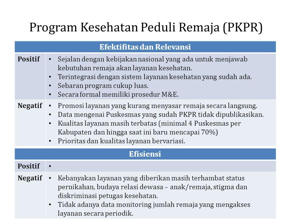Program Kesehatan Peduli Remaja (PKPR) Efektifitas dan Relevansi Positif Sejalan dengan kebijakan nasional yang ada untuk menjawab kebutuhan remaja ak