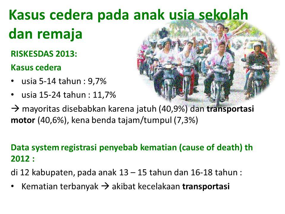 Kasus cedera pada anak usia sekolah dan remaja RISKESDAS 2013: Kasus cedera usia 5-14 tahun : 9,7% usia 15-24 tahun : 11,7%  mayoritas disebabkan kar