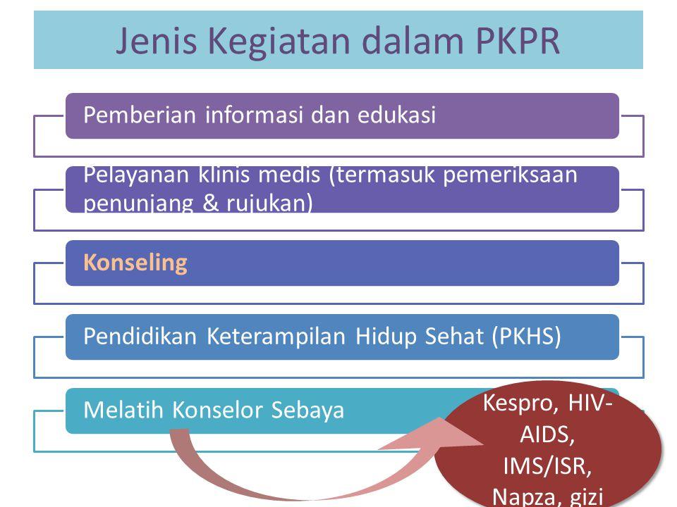Jenis Kegiatan dalam PKPR Pemberian informasi dan edukasi Pelayanan klinis medis (termasuk pemeriksaan penunjang & rujukan) KonselingPendidikan Ketera