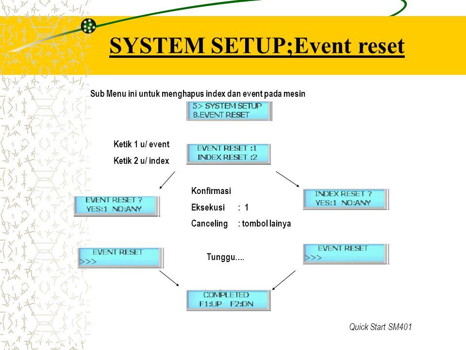 Quick Start SM401 SYSTEM SETUP;Event reset Ketik 1 u/ event Ketik 2 u/ index Konfirmasi Eksekusi : 1 Canceling: tombol lainya Tunggu…. Sub Menu ini un