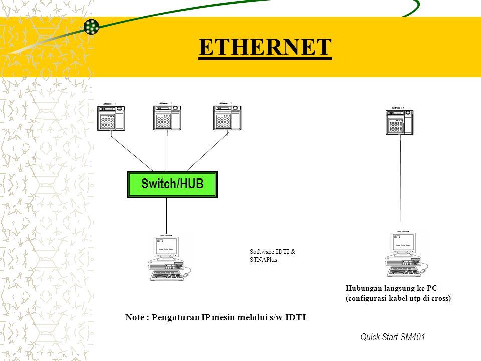 Quick Start SM401 ETHERNET Software IDTI & STNAPlus Note : Pengaturan IP mesin melalui s/w IDTI Hubungan langsung ke PC (configurasi kabel utp di cros