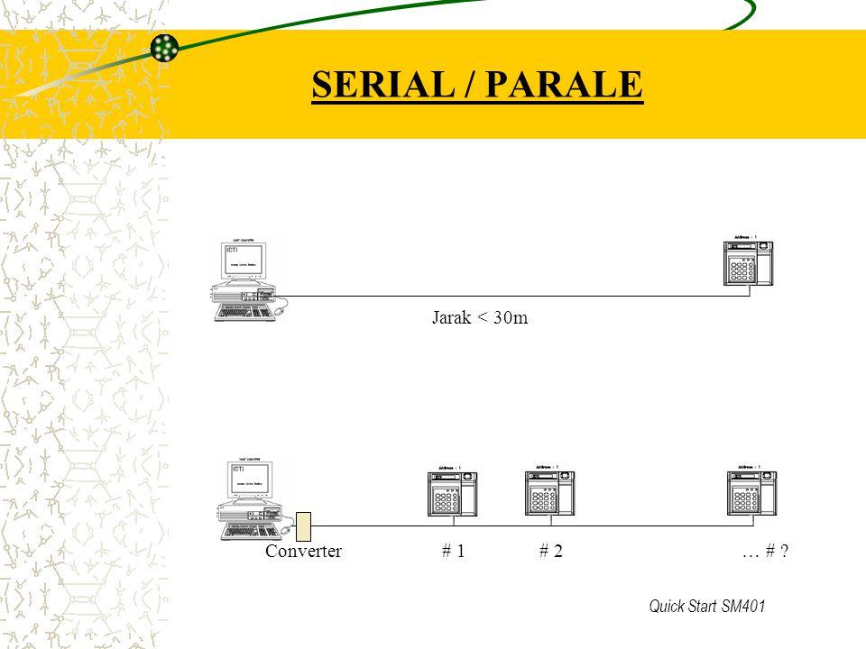 Quick Start SM401 SERIAL / PARALE # 1 # 2… # ? Converter Jarak < 30m