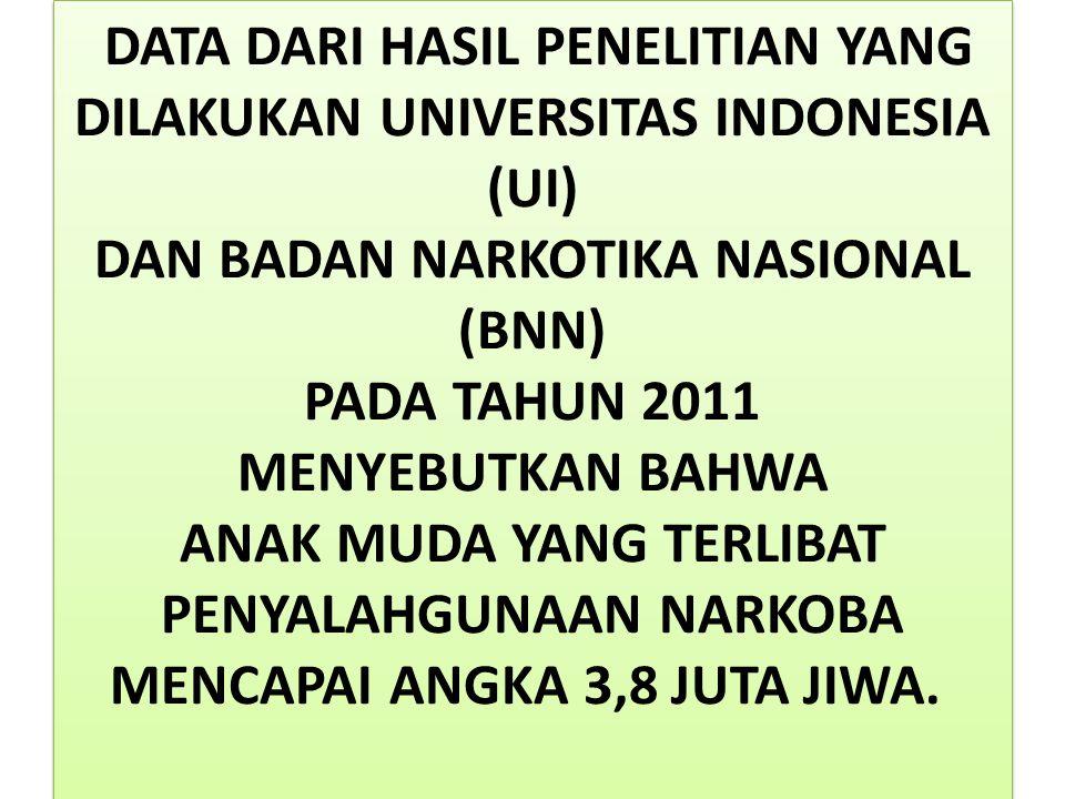 DATA DARI HASIL PENELITIAN YANG DILAKUKAN UNIVERSITAS INDONESIA (UI) DAN BADAN NARKOTIKA NASIONAL (BNN) PADA TAHUN 2011 MENYEBUTKAN BAHWA ANAK MUDA YANG TERLIBAT PENYALAHGUNAAN NARKOBA MENCAPAI ANGKA 3,8 JUTA JIWA.