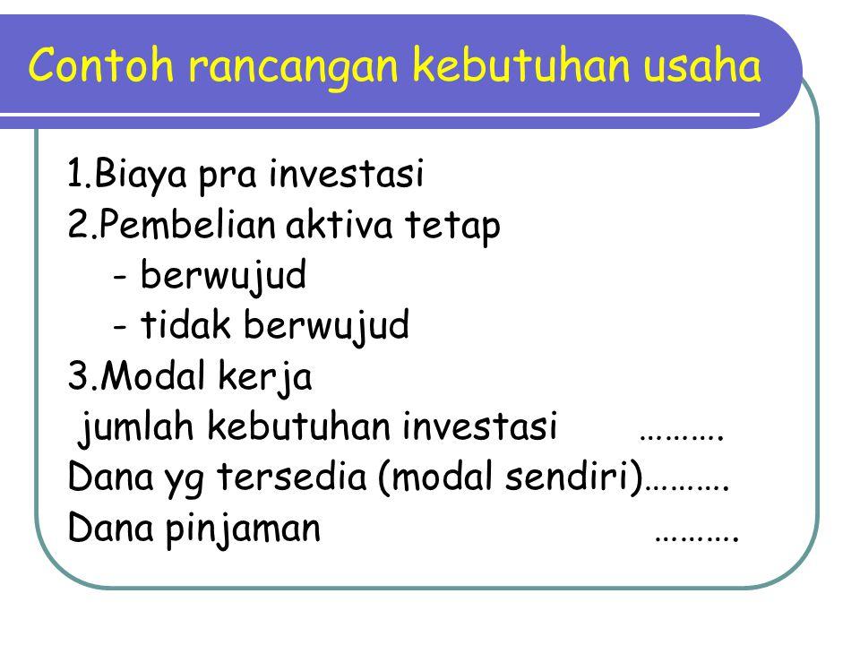 Contoh rancangan kebutuhan usaha 1.Biaya pra investasi 2.Pembelian aktiva tetap - berwujud - tidak berwujud 3.Modal kerja jumlah kebutuhan investasi …