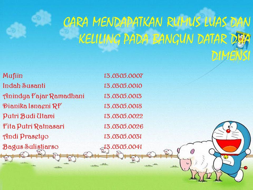 CARA MENDAPATKAN RUMUS LUAS DAN KELILING PADA BANGUN DATAR DUA DIMENSI Mufiin13.0305.0007 Indah Susanti 13.0305.0010 Anindya Fajar Ramadhani13.0305.00