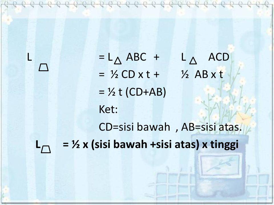 L= LABC +LACD = ½ CD x t+½ AB x t = ½ t (CD+AB) Ket: CD=sisi bawah, AB=sisi atas. L = ½ x (sisi bawah +sisi atas) x tinggi