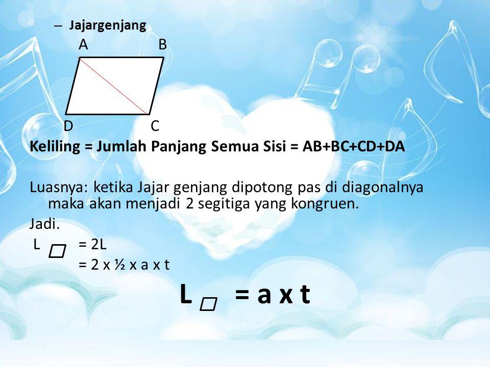 – Jajargenjang A B D C Keliling = Jumlah Panjang Semua Sisi = AB+BC+CD+DA Luasnya: ketika Jajar genjang dipotong pas di diagonalnya maka akan menjadi