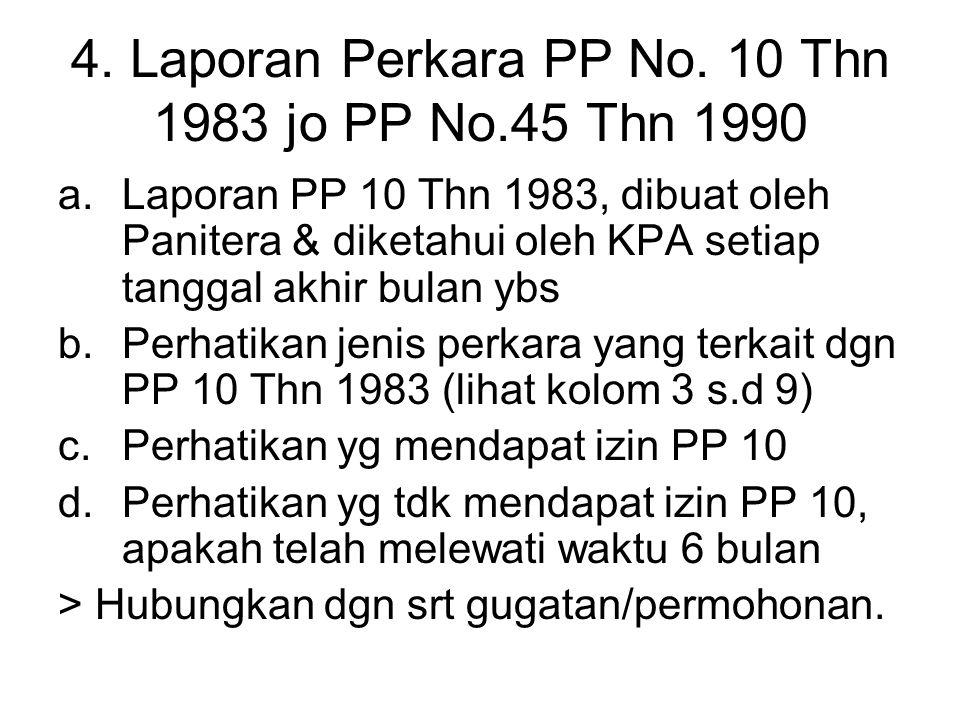 4. Laporan Perkara PP No. 10 Thn 1983 jo PP No.45 Thn 1990 a.Laporan PP 10 Thn 1983, dibuat oleh Panitera & diketahui oleh KPA setiap tanggal akhir bu
