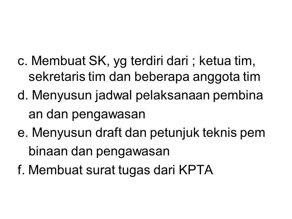 c. Membuat SK, yg terdiri dari ; ketua tim, sekretaris tim dan beberapa anggota tim d. Menyusun jadwal pelaksanaan pembina an dan pengawasan e. Menyus