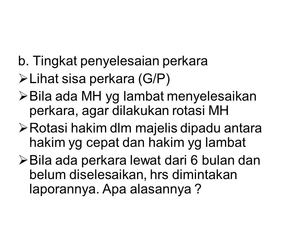 b. Tingkat penyelesaian perkara  Lihat sisa perkara (G/P)  Bila ada MH yg lambat menyelesaikan perkara, agar dilakukan rotasi MH  Rotasi hakim dlm