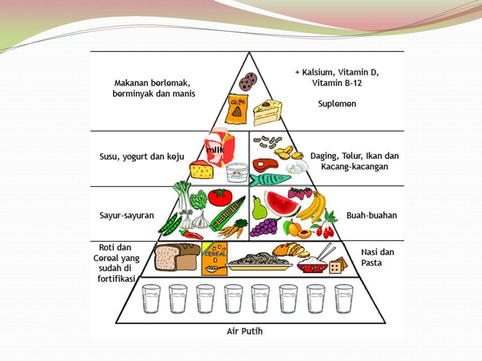 Penatalaksanaan  Pengaturan Diet : Rendah garam, konsumsi banyak buah, rendah kolestrol, tidak minum alkohol.  Olahraga Teratur : minimal 30 menit s