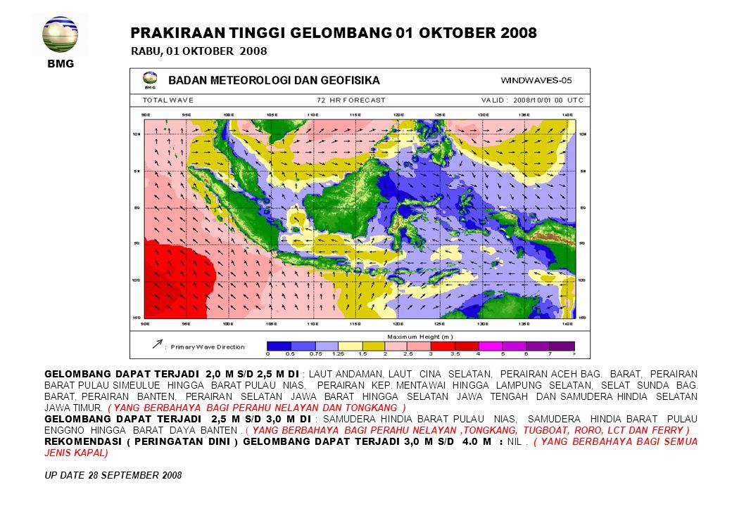 BMG RABU, 01 OKTOBER 2008 PRAKIRAAN TINGGI GELOMBANG 01 OKTOBER 2008 GELOMBANG DAPAT TERJADI 2,0 M S/D 2,5 M DI : LAUT ANDAMAN, LAUT CINA SELATAN, PERAIRAN ACEH BAG.