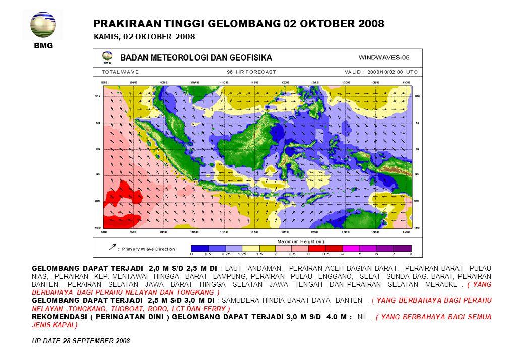 BMG KAMIS, 02 OKTOBER 2008 PRAKIRAAN TINGGI GELOMBANG 02 OKTOBER 2008 GELOMBANG DAPAT TERJADI 2,0 M S/D 2,5 M DI : LAUT ANDAMAN, PERAIRAN ACEH BAGIAN BARAT, PERAIRAN BARAT PULAU NIAS, PERAIRAN KEP.