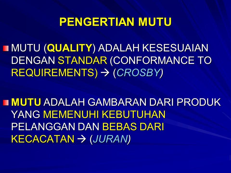PENGERTIAN MUTU MUTU (QUALITY) ADALAH KESESUAIAN DENGAN STANDAR (CONFORMANCE TO REQUIREMENTS)  (CROSBY) MUTU ADALAH GAMBARAN DARI PRODUK YANG MEMENUH