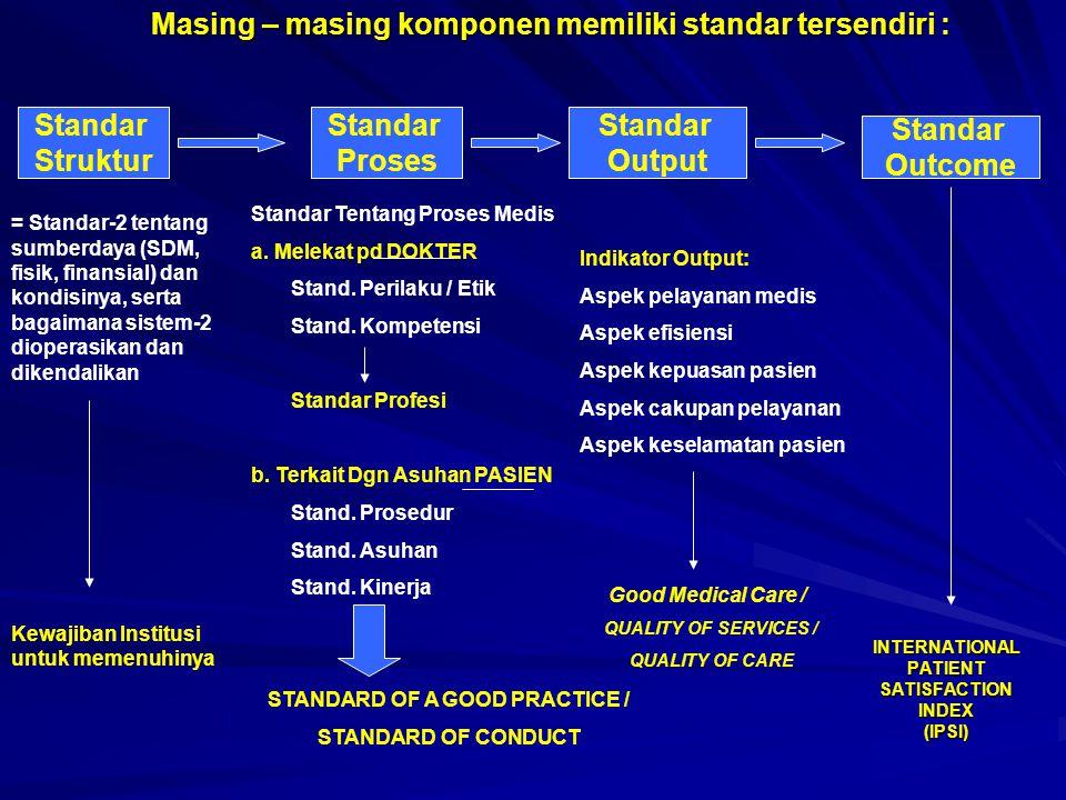 INTERNATIONAL PATIENT SATISFACTION INDEX (IPSI) Masing – masing komponen memiliki standar tersendiri : = Standar-2 tentang sumberdaya (SDM, fisik, fin
