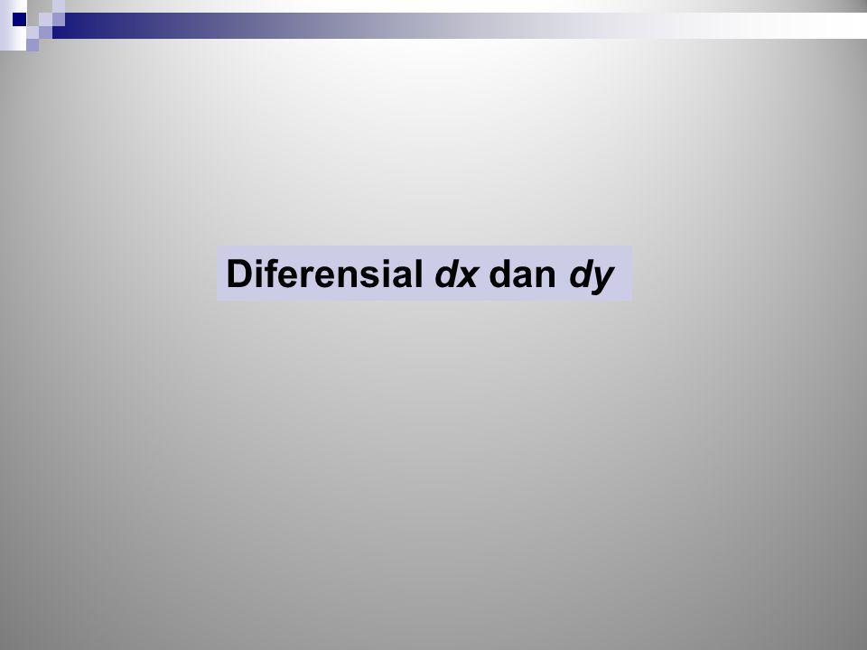 Turunan Fungsi, Diferensial dx dan dy dx dan dy didefinisikan sebagai berikut: Turunan fungsi y(x) terhadap x dinyatakan dengan formulasi Sekarang kita akan melihat dx dan dy yang didefinisikan sedemikian rupa sehingga rasio dy/dx, jika dx  0, sama dengan turunan fungsi y terhadap x.