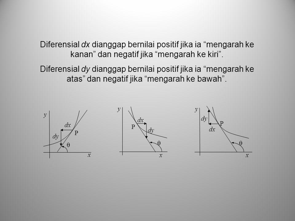 P dx dy  x y P dx dy  x y P dx dy  x y Diferensial dx dianggap bernilai positif jika ia mengarah ke kanan dan negatif jika mengarah ke kiri .