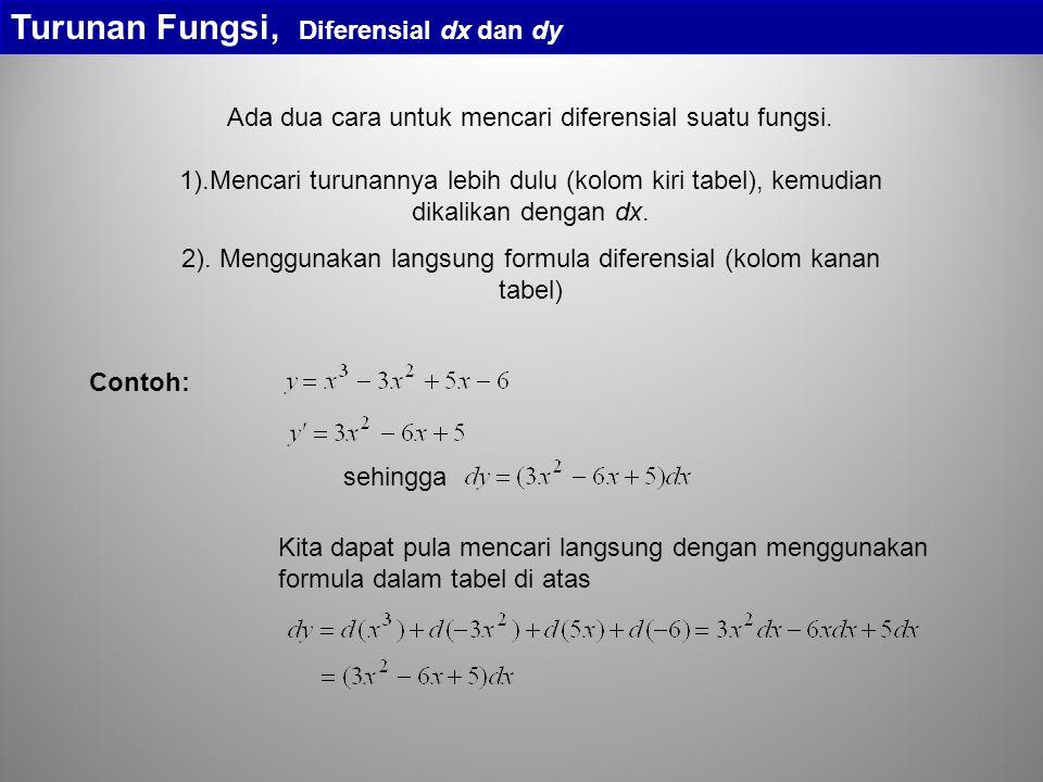 Turunan Fungsi, Diferensial dx dan dy Ada dua cara untuk mencari diferensial suatu fungsi.
