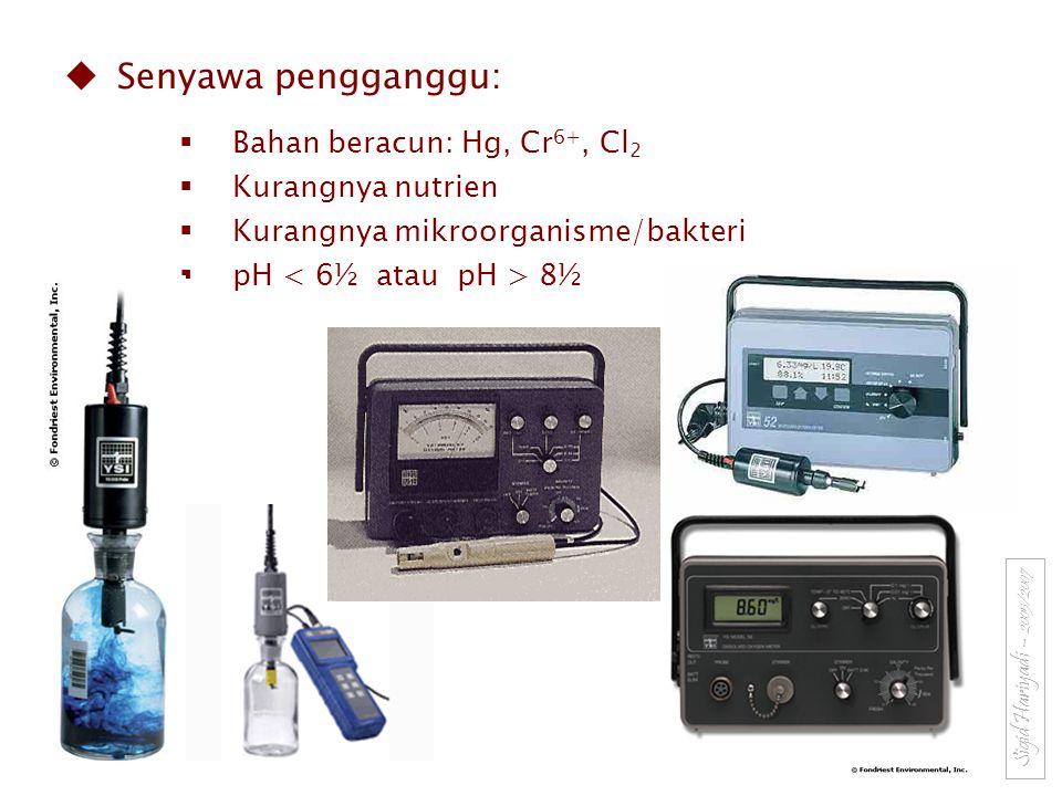  Bahan beracun: Hg, Cr 6+, Cl 2  Kurangnya nutrien  Kurangnya mikroorganisme/bakteri  pH 8½  Senyawa pengganggu: Sigid Hariyadi – 2005/2007