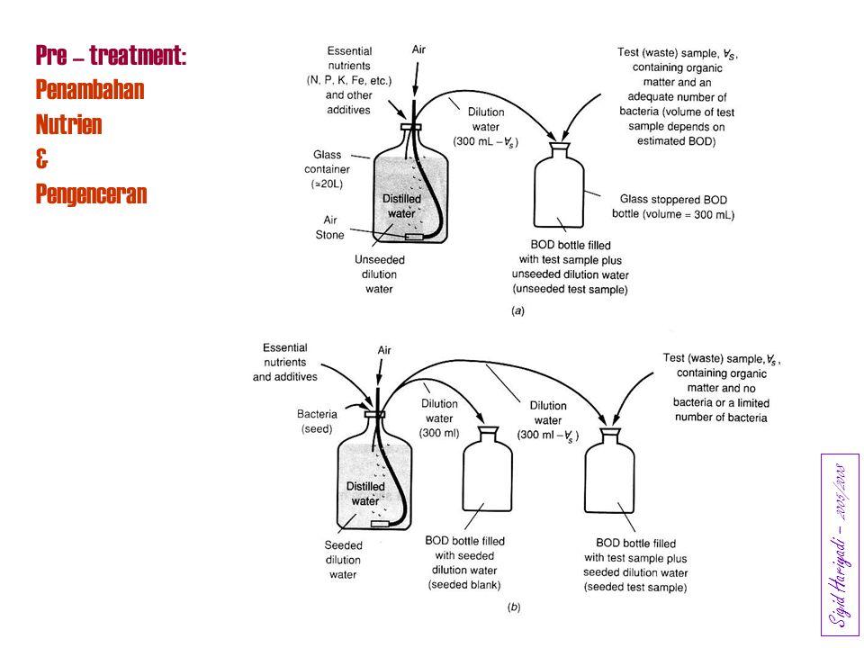 Pre – treatment: Penambahan Nutrien & Pengenceran Sigid Hariyadi – 2005/2008